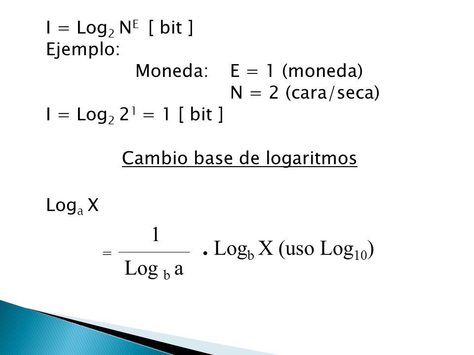I = Log2 NE [ bit ] Ejemplo: Moneda: E = 1 (moneda) N = 2 (cara/seca) I = Log2 21 = 1 [ bit ] Cambio base de logaritmos Loga X